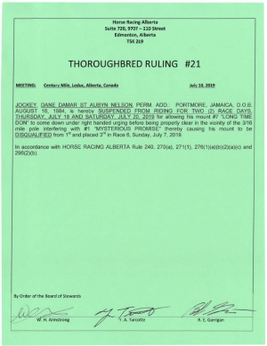 Ruling T021-2019